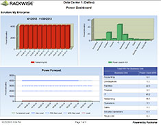 Click to view Power Dashboard Thumbnail Image