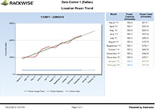 Click to view Power Trend View Thumbnail Image